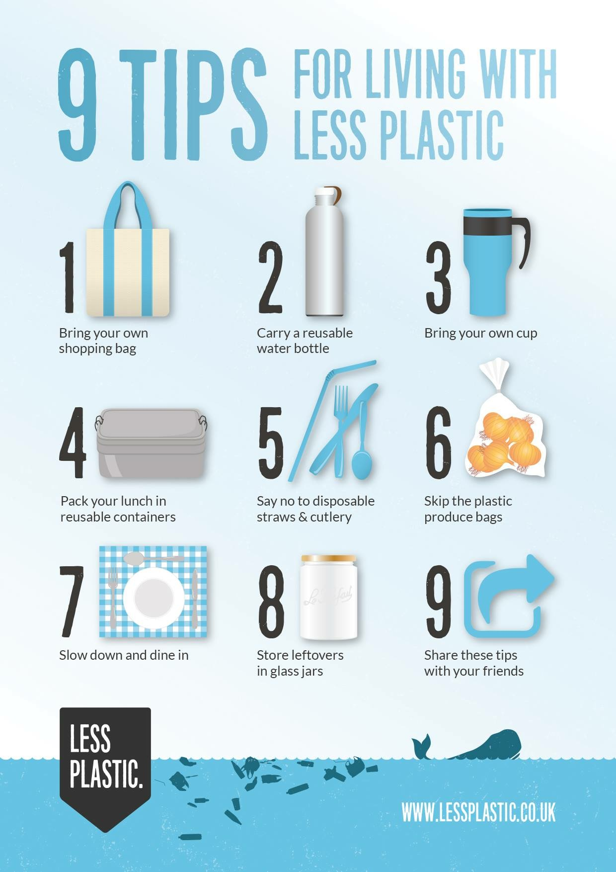 LIving with less plastic. Save the oceans!